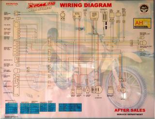 XRM110_Wiring_Diagram.pdf