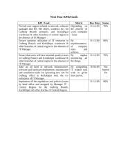 Self Assessment-2008.doc