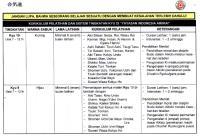 KurikulumPelatihan_Dan_SistemTingkatKyu_IndonesiaAikikai_JP_2006.pdf