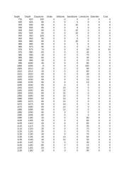 DDW-D3_Lithology_percentage.xls