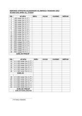 BORANG STATISTIK ACARA BALAPAN  KEJOHANAN OLAHRAGA TAHUNAN 2012.doc