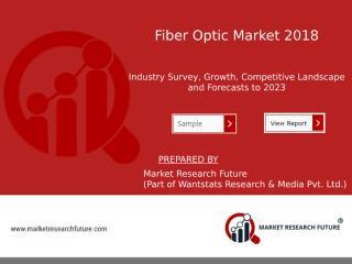 Fiber Optic Market.pptx